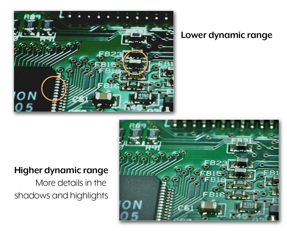 Dynamic range example