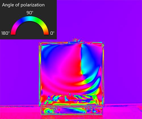 false colorization from polarization