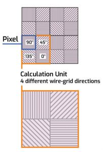 4 different wire-grid directions