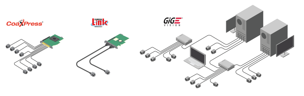 comparing connection ability of CoaXPress, Camera Link and gigE Vision